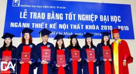 Lịch sử hình thành và phát triển Trường Đại Học Kiến Trúc Thành Phố Hồ Chí Minh